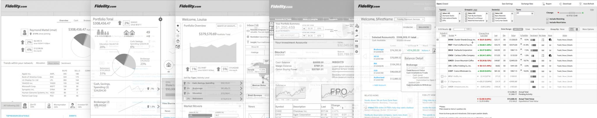 fidelity-wireframe-progression